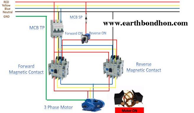 3 Phase Motor Forward Reverse Mini Changeover Earth Bondhon Reverse Delta Connection Motor