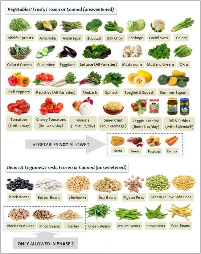 Healthy diet plan for weight lossweight loss diet plans weight weight loss meals forumfinder Image collections