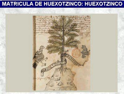EL IDIOMA NAHUATL: Huexotzinco.