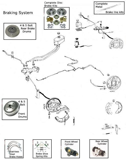 VW Beetle Volkswagen Beetle Brake Diagram 69 vw bug