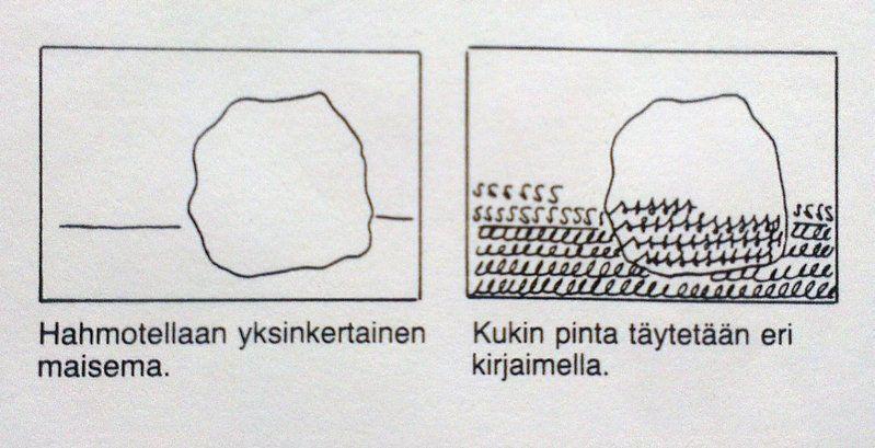 Erilainen viiva - kirjainmaisema (taustaa).