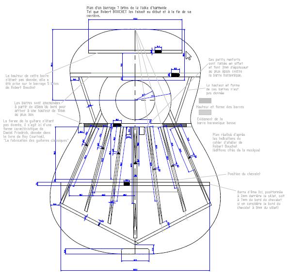 Une vue du plan du barrage sept brins de Robert Bouchet (voir liens ...