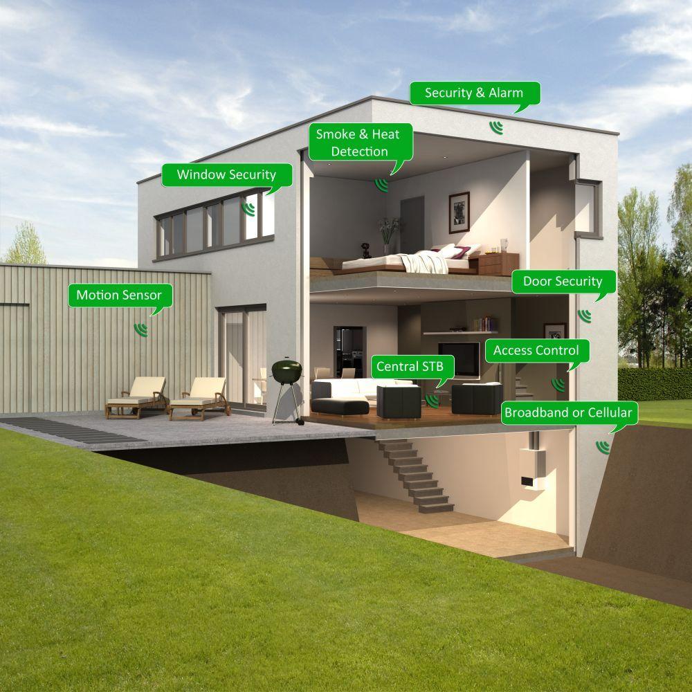 Smart Home Design Home Design Software House Design