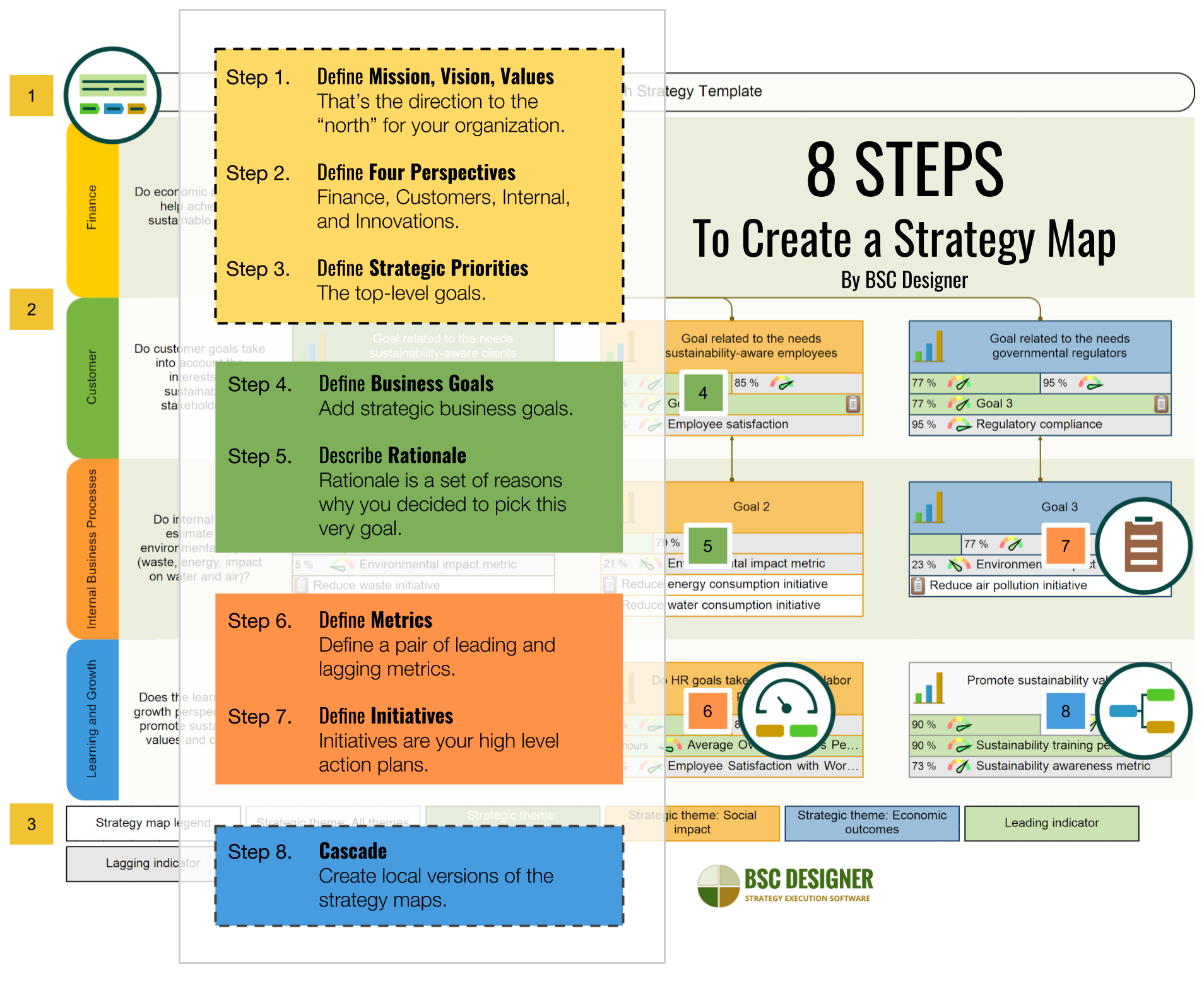 Strategy Map How To Guide Pdf Template And Examples Strategy Map Business Strategy Management Strategic Planning Process