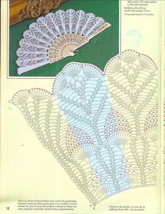 Luty Artes Crochet: 01/01/16 - 01/02/16   Accessories - fans ...