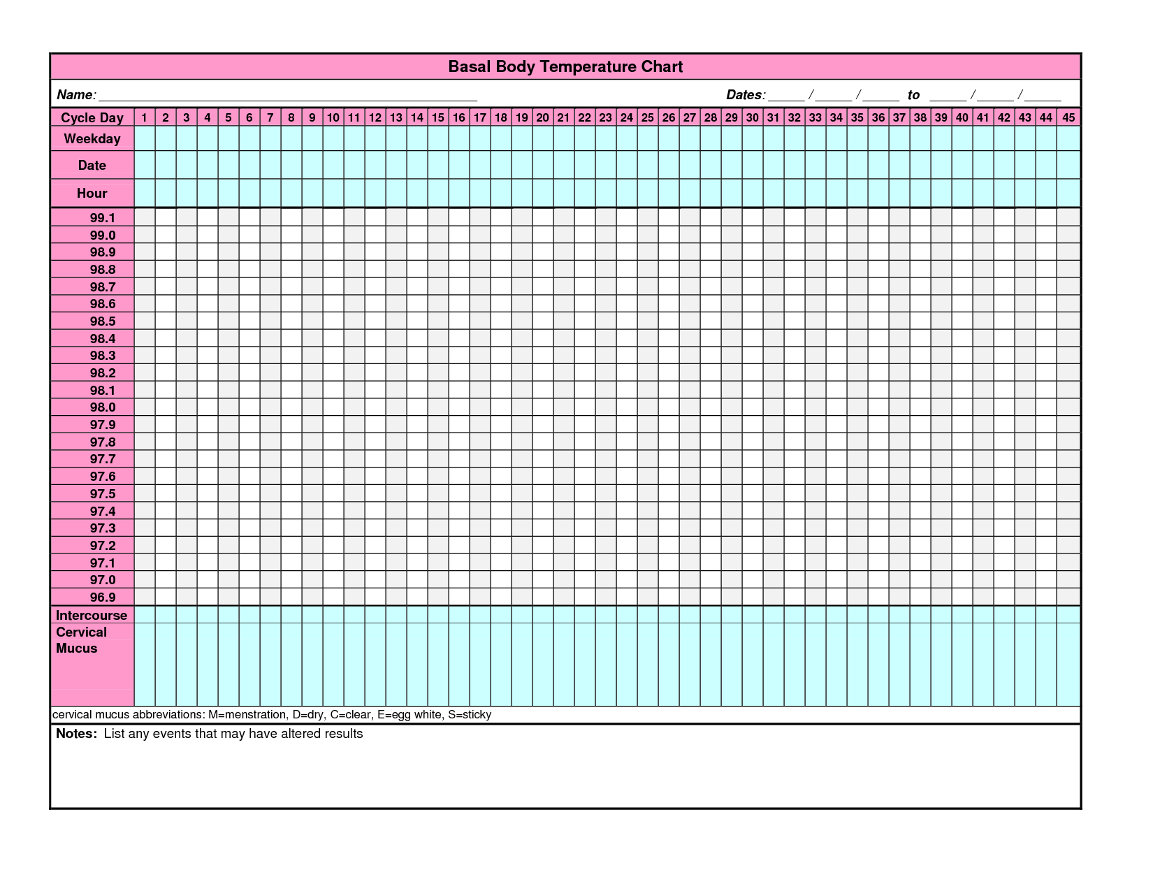 Shocking image for basal body temp chart printable