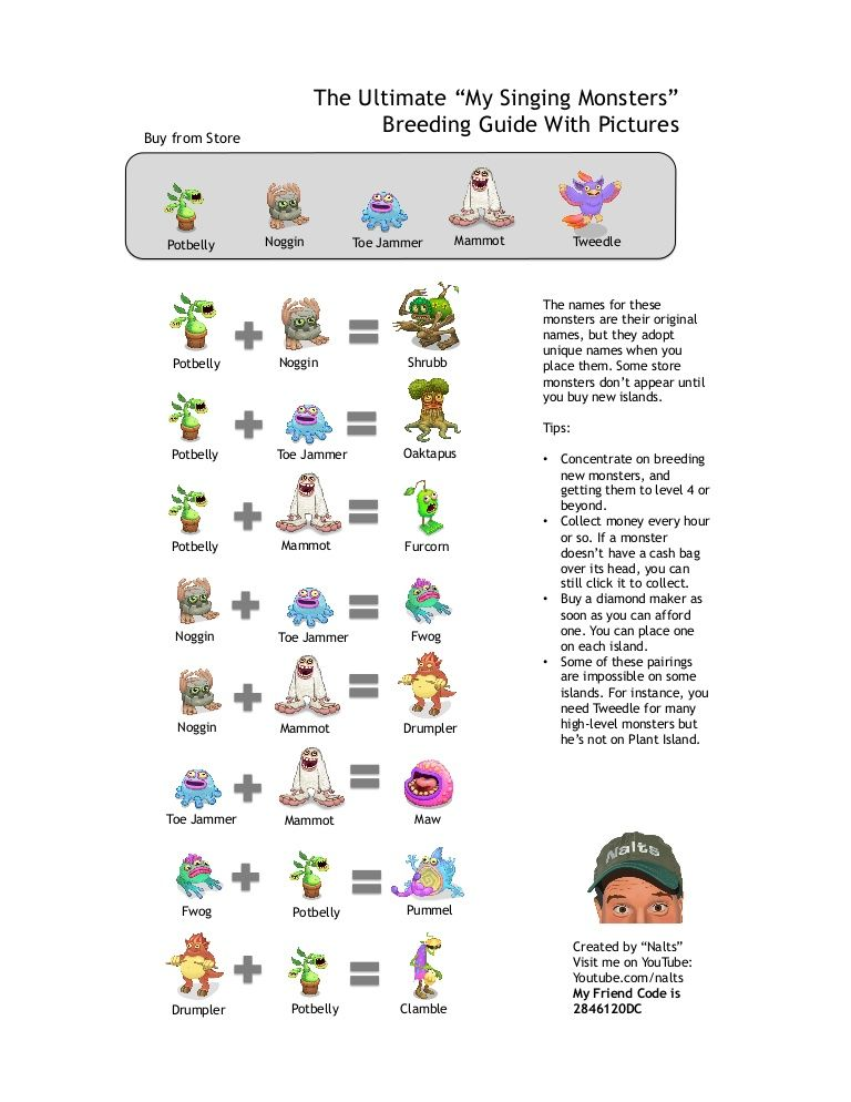 OFFICIAL BREEDING GUIDE for My Singing Monsters With