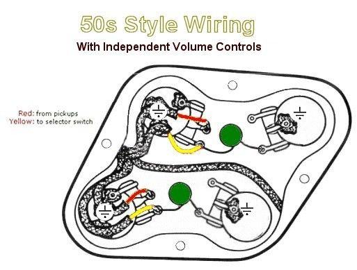 50s Style Wiring W Independent Volume Les Paul Les Paul Jr Gibson Les Paul