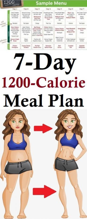 Easy To Follow 7Day 1200Calorie Meal Plan Easy To Follow 7Day 1200Calorie Meal Plan