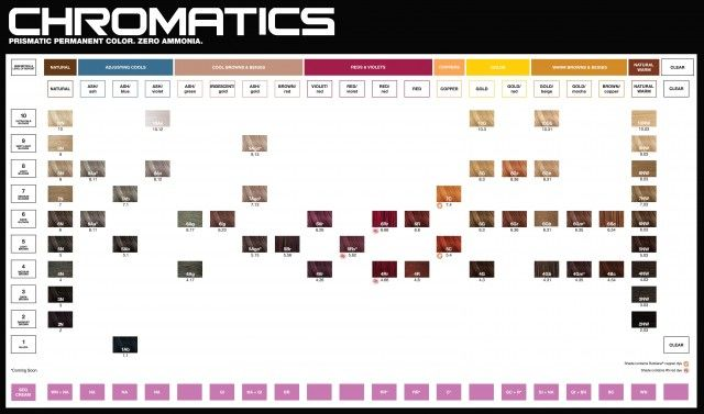 Redken Color Fusion Chart Google Search Redken Chromatics Color Chart Redken Chromatics Redken Color Chart