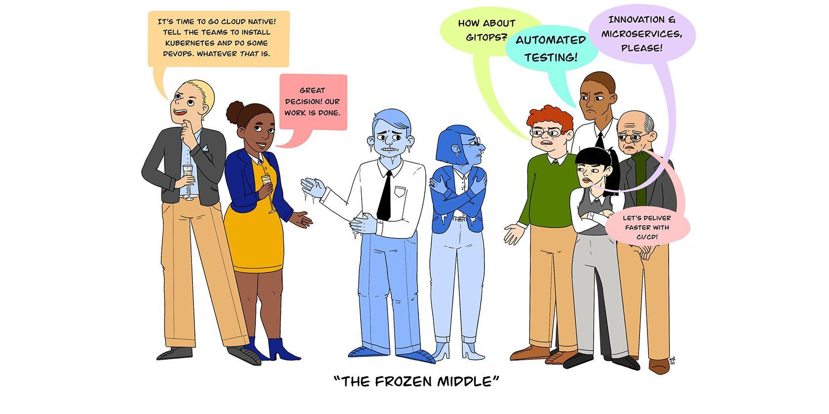 Managers In The Middle Part 2 The Frozen Middle In 2020 Middle Management Management Global Awareness
