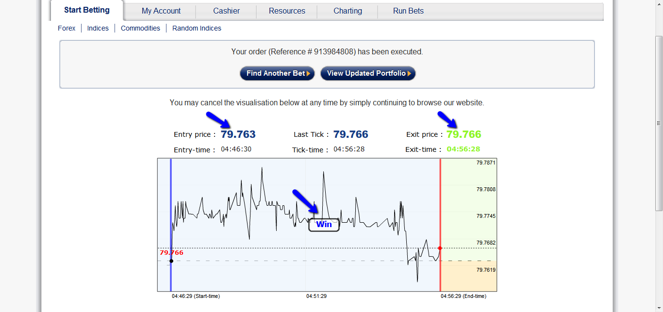 Long term binary options trading