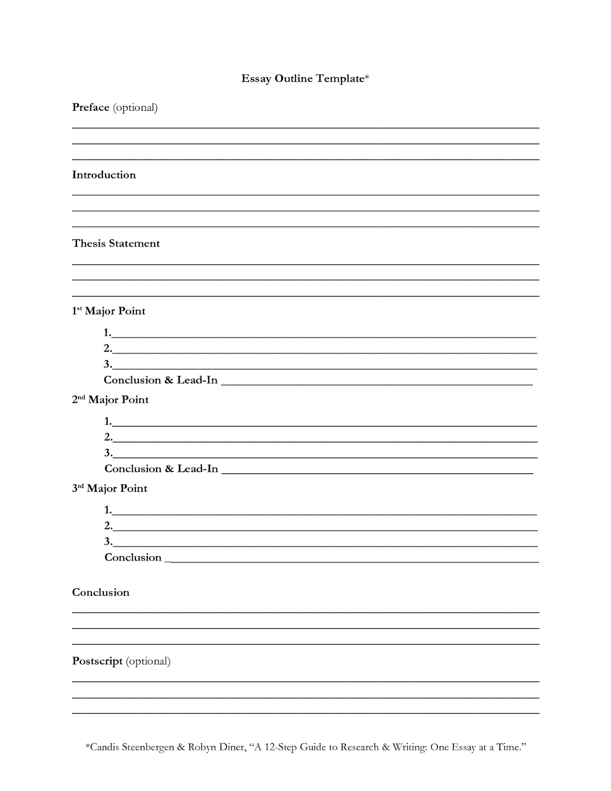 (1236×1600) Essay outline template