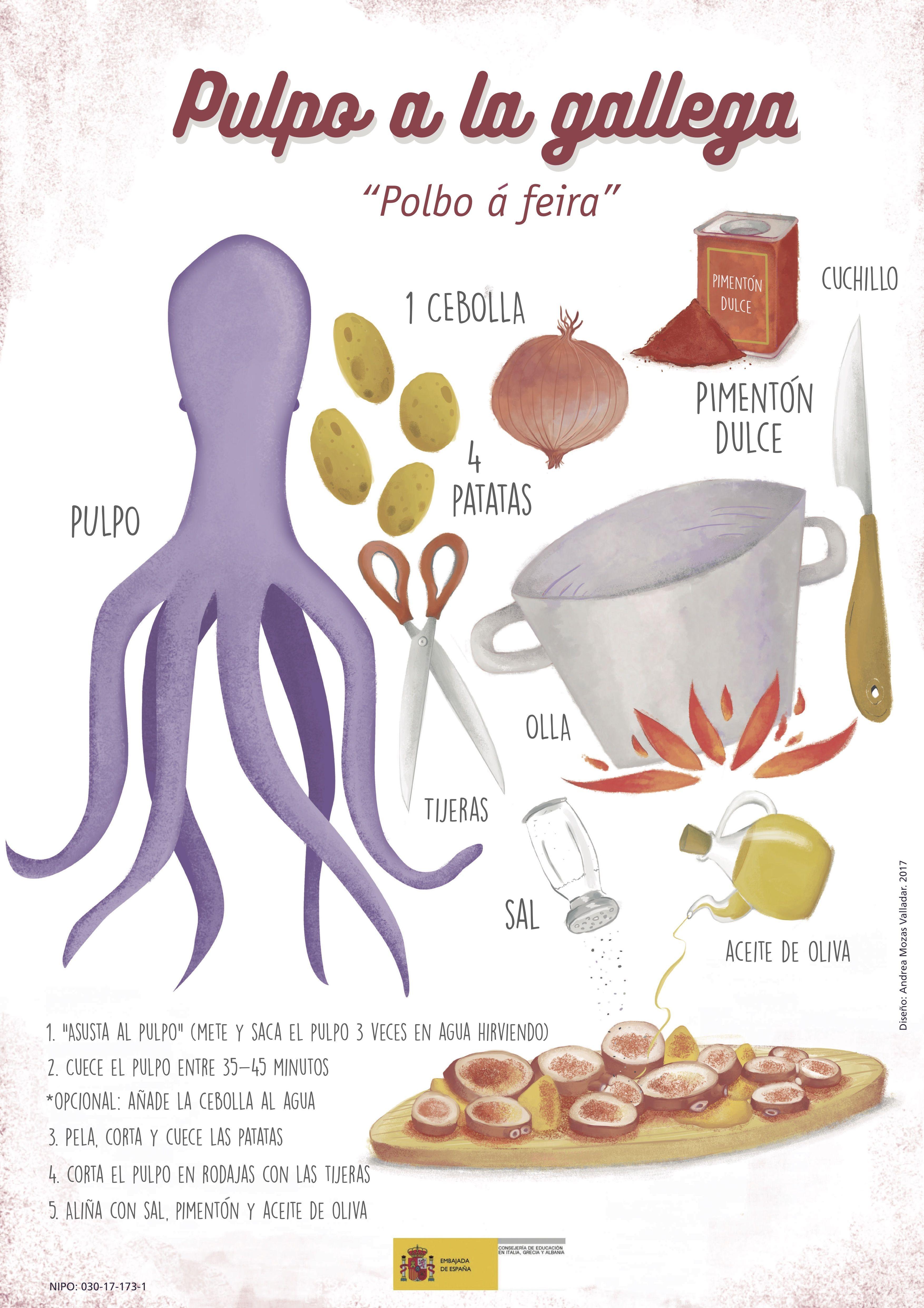 Receta Pulpo A La Gallega Vocabulario Alimentos Imperativo