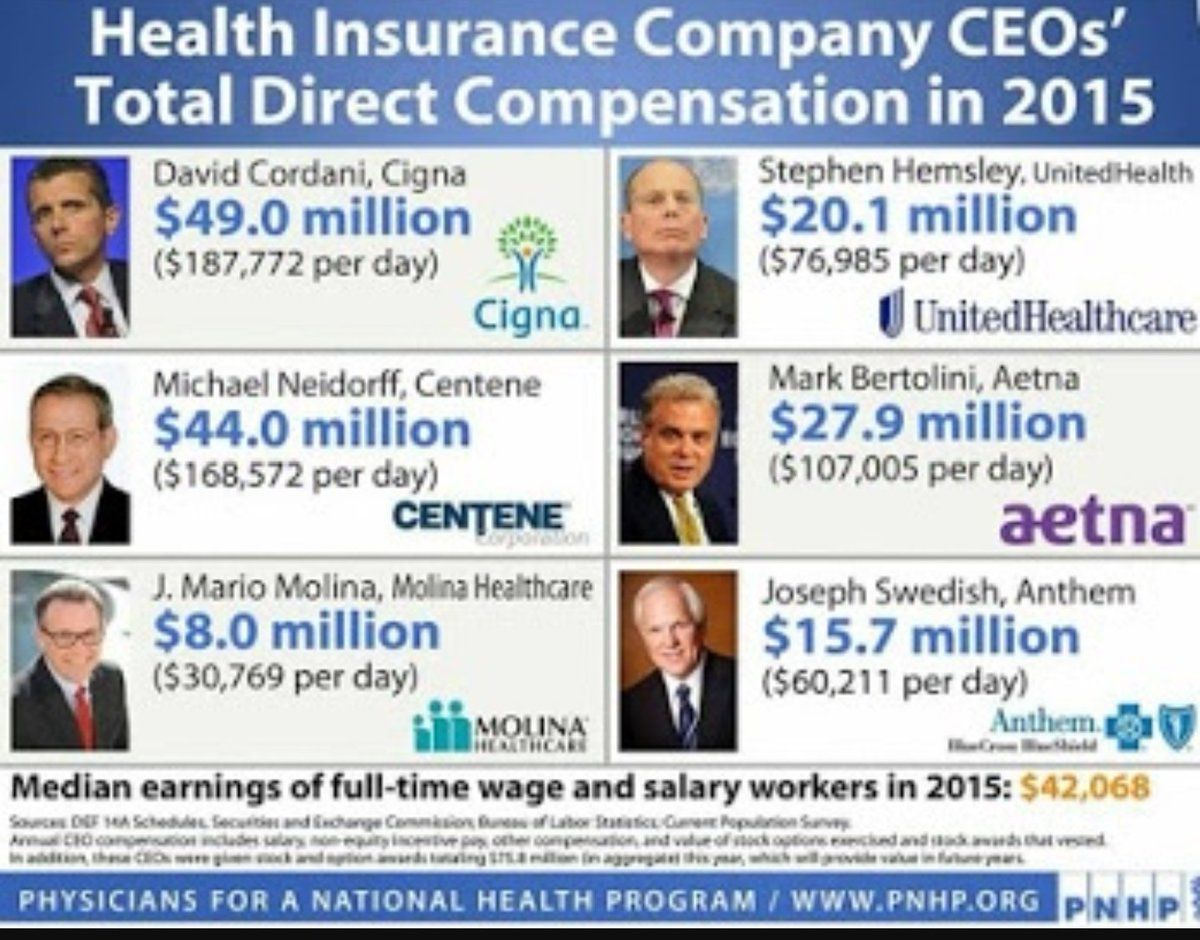 (40) News about #maga on Twitter | Health insurance ...