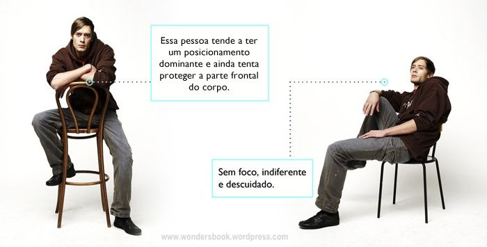 Wondersbook, https://wondersbook.wordpress.com/2014/04/29/body-language/