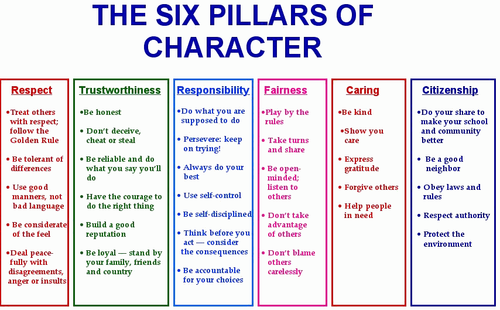 Printables Six Pillars Of Character Worksheets 1000 images about character education on pinterest counts count and citizenship