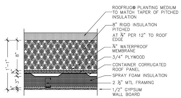 Typical container roof section detail ideas for Plans d arkitek