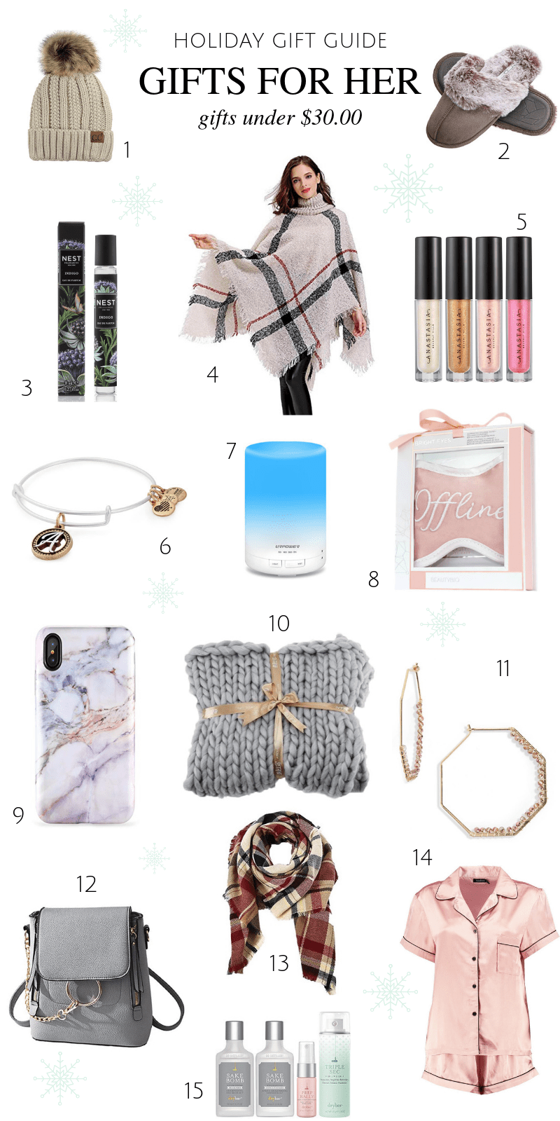 Employee christmas gift ideas under $30