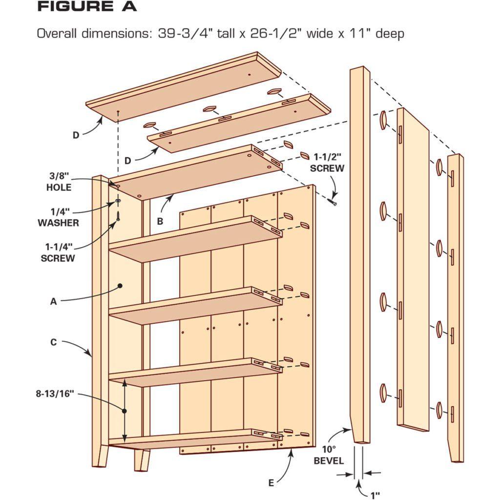 Photo of How to Make a DIY Bookshelf
