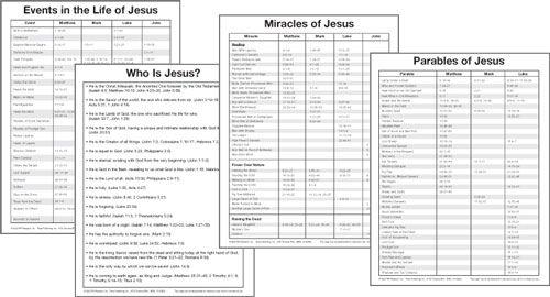 Miracles Of Jesus Worksheet Printable On Worksheets For Education