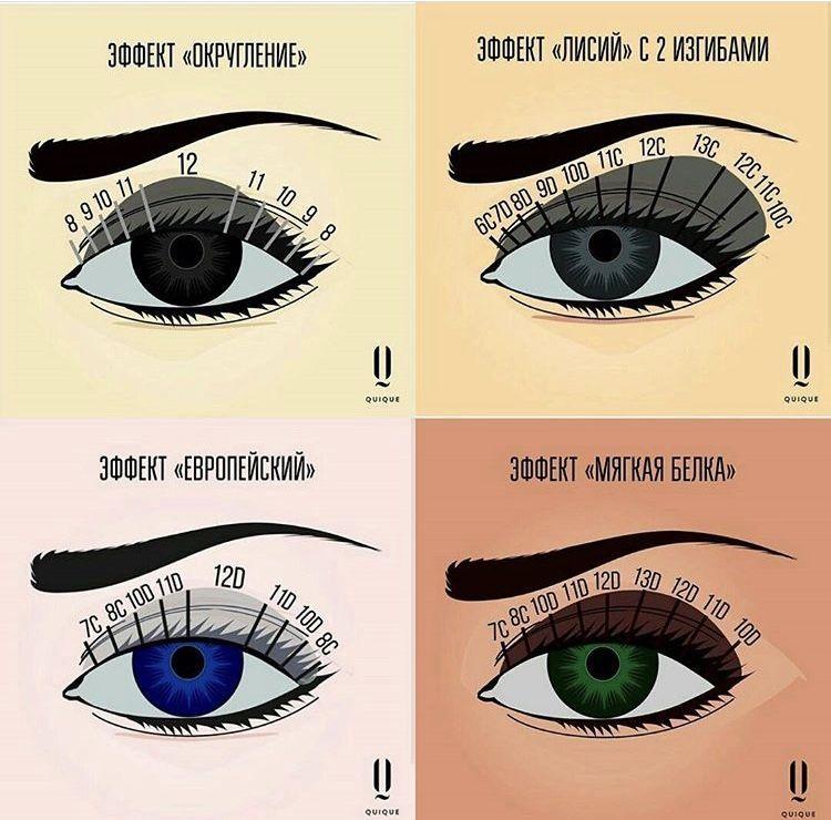 Эффекты наращивания ресниц различными способами