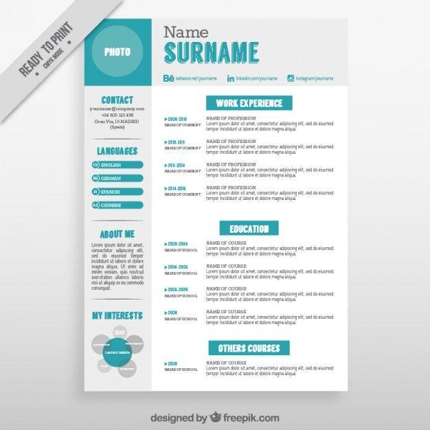 Currículum vitae blanco con detalles turquesa | Recursos Gráficos ...