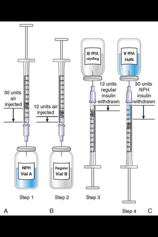Diabetes and Blood Glucose Management – Aspartame