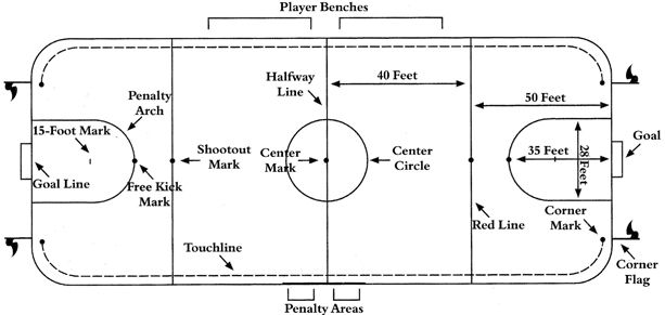 Indoor Soccer Field Three Lines Soccer Rules Facility Rules At The Silver Creek Sportsplex In San With Images Indoor Soccer Field Indoor Soccer Exercise For Kids
