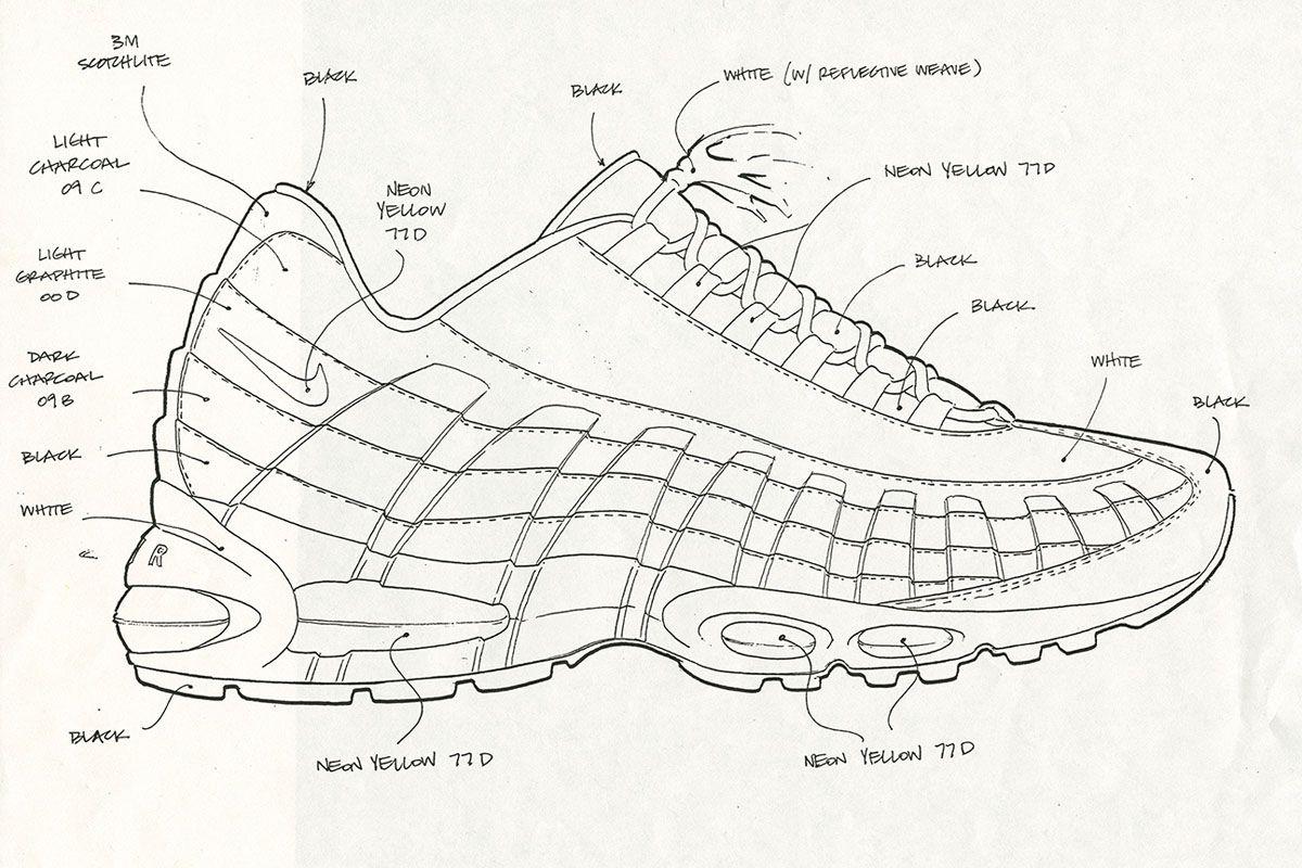 Nike Air Max 95: The Origin Story (Including Original Sketches