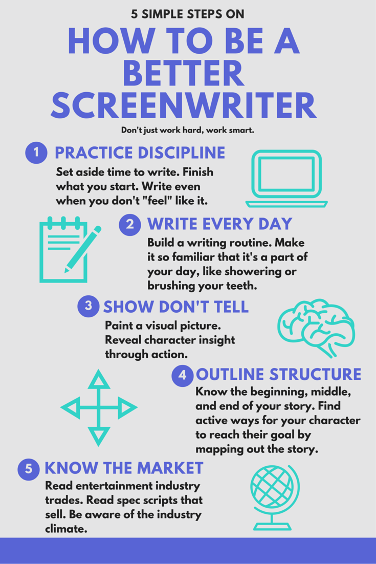 Guide on How to Be A Better Screenwriter! Find more info by clicking through to the full post. screenwriter | filmmaking | writing | screenplay