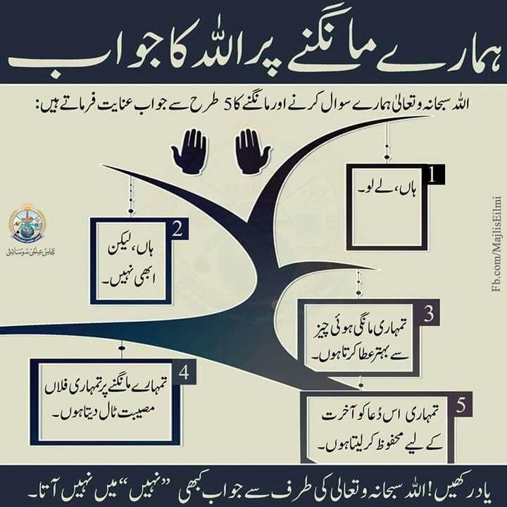 Hamaray maangny pr Allah ka jawab   Subhanallah | Islamic