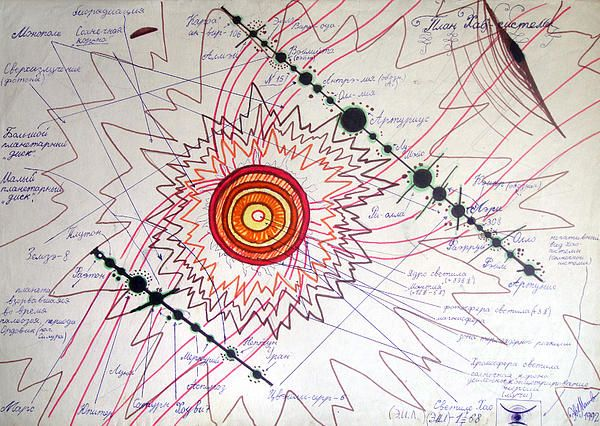 Map of Solar system 30 planets and Sun Drawing on paper Space