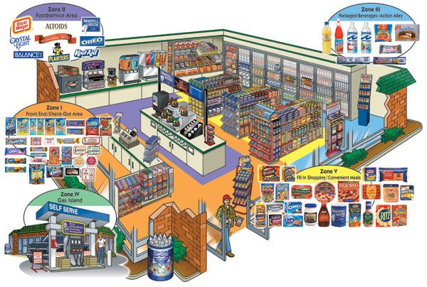 convenience store design an layout digital design illustration 973 696 9378 - Convenience Store Design Ideas