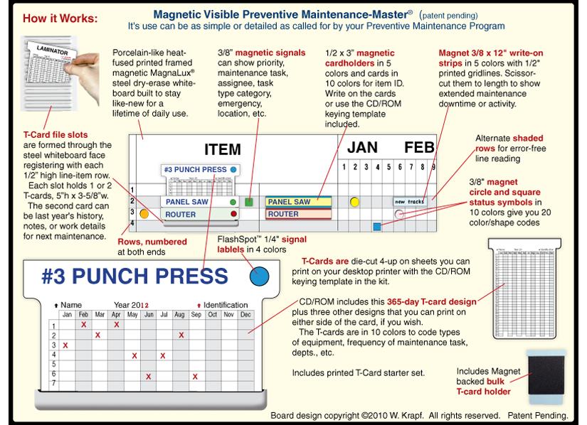 Preventative Maintenance Schedule Boards & Calendars | Magnatag ...