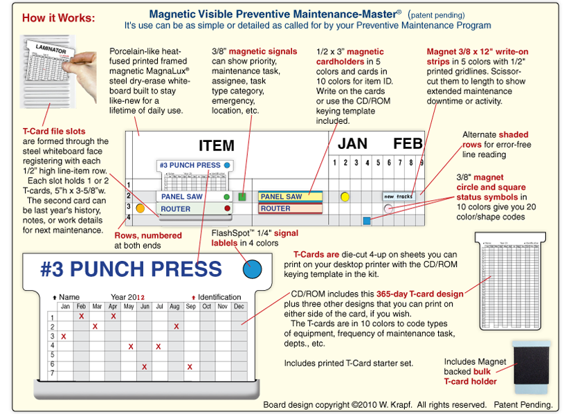 Preventative Maintenance Schedule Boards & Calendars