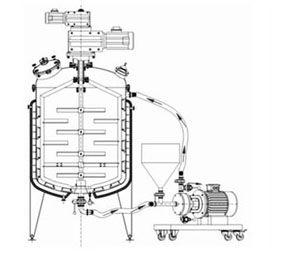 Inline Homogenizer/ High Shear Dispersion Homogenizer with