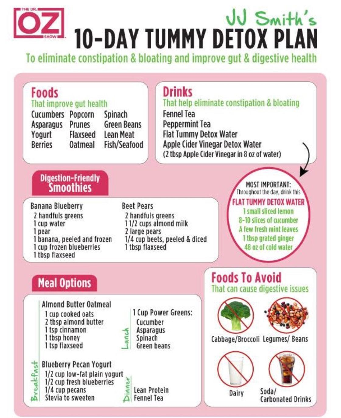 10 Day Cleanse, Juice Cleanse Detox, 10 Day Detox, Body Cleanse, Summer