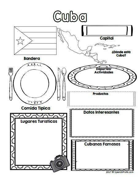 Country infographics for Spanish class, social studies or