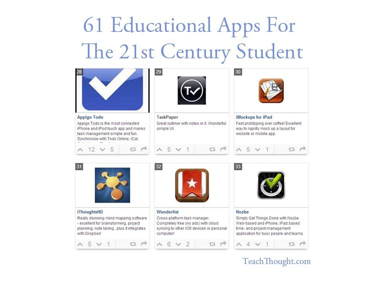 Classroom Design App ~ Coding in the classroom tools students can use to