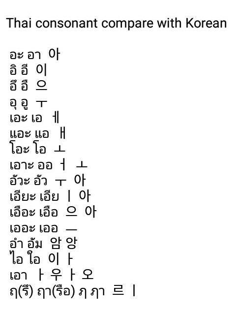 Korean Compare With Thai Language