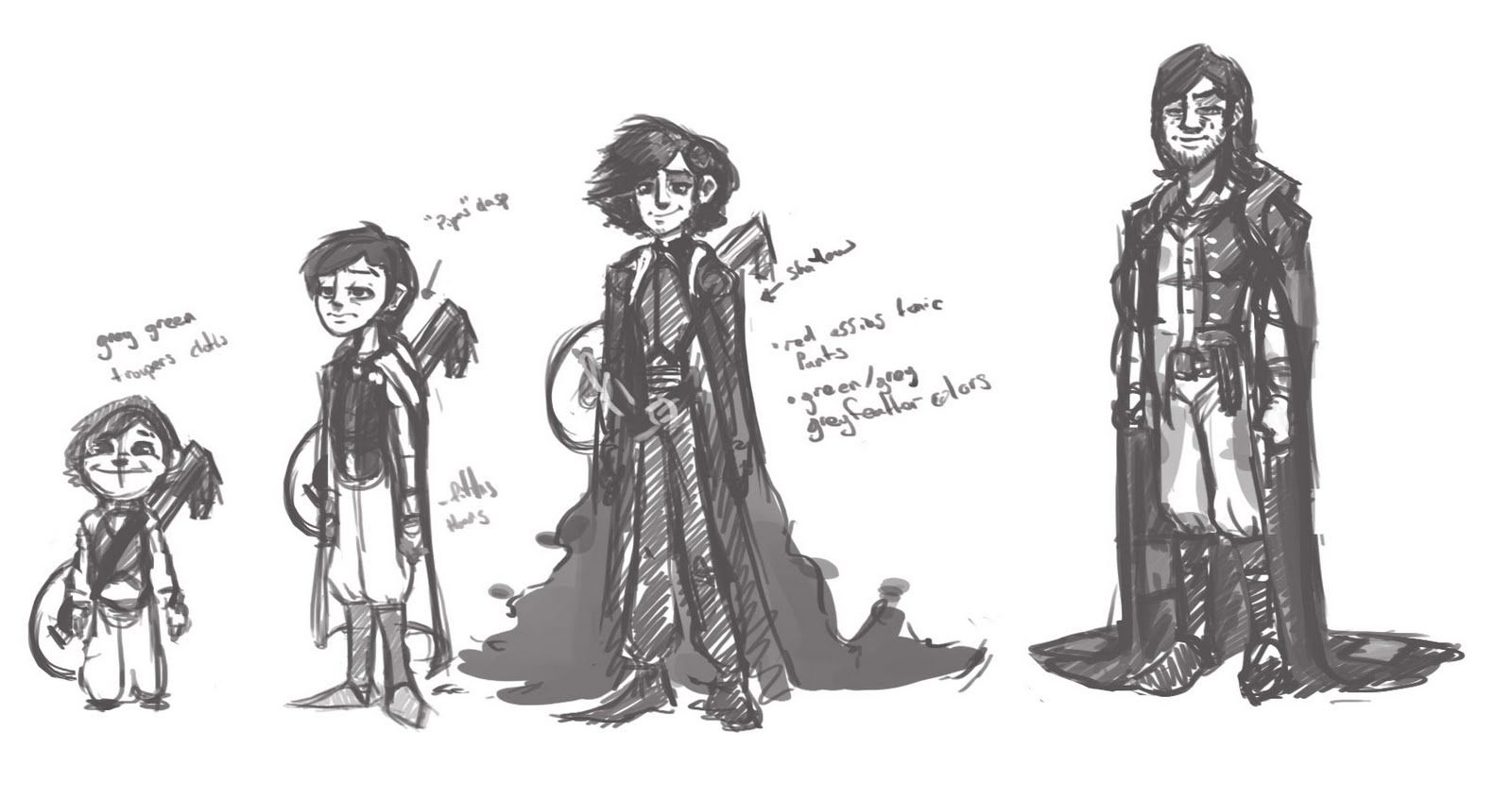 Age Desing Kvothe Sketches Art Fictional Characters