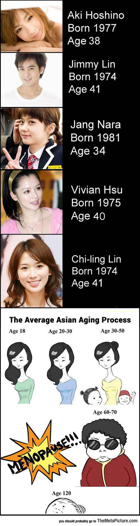 Asian People Vs. Time. This is what I have to look forward to.