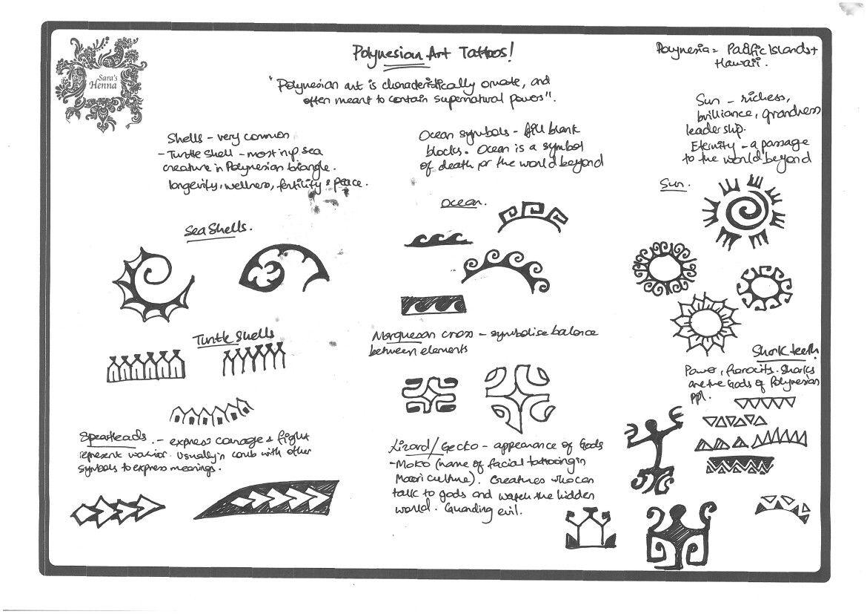 Pin by ideas and designs for your tattoos on polynesian tattoo tatting tattoo symbolstattoo biocorpaavc