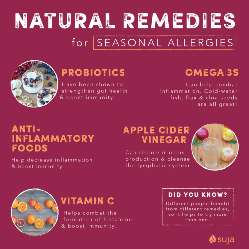 what is the natural treatment of allergies