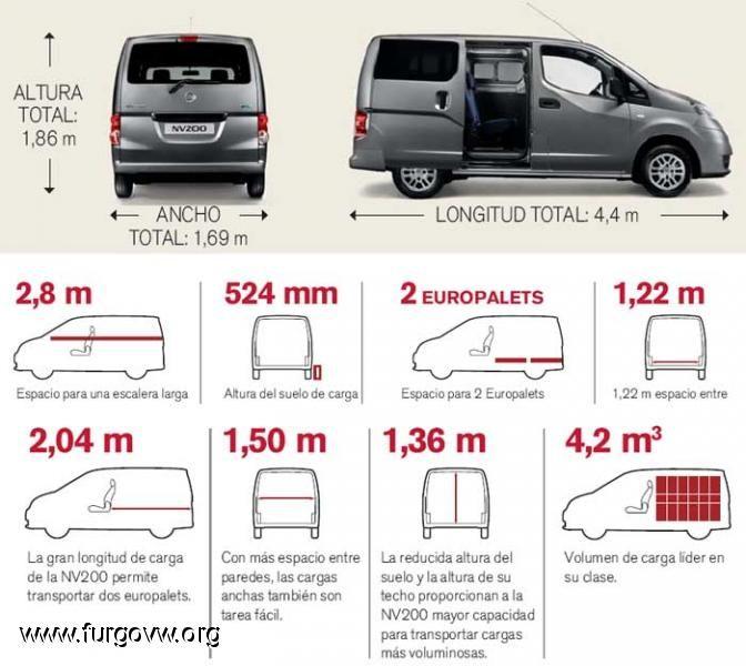 Medidas interiores de las furgos y 4x4 micro tiny city car motocoup - Medidas interiores furgonetas ...
