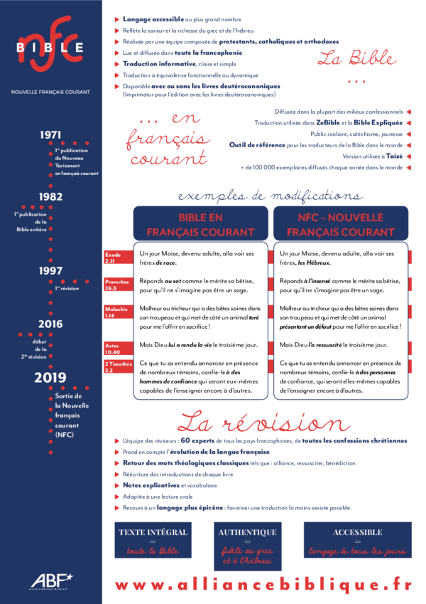 Pdf Bible La Nouvelle Francais Courant 2019 Thierry Legrand Academia Edu