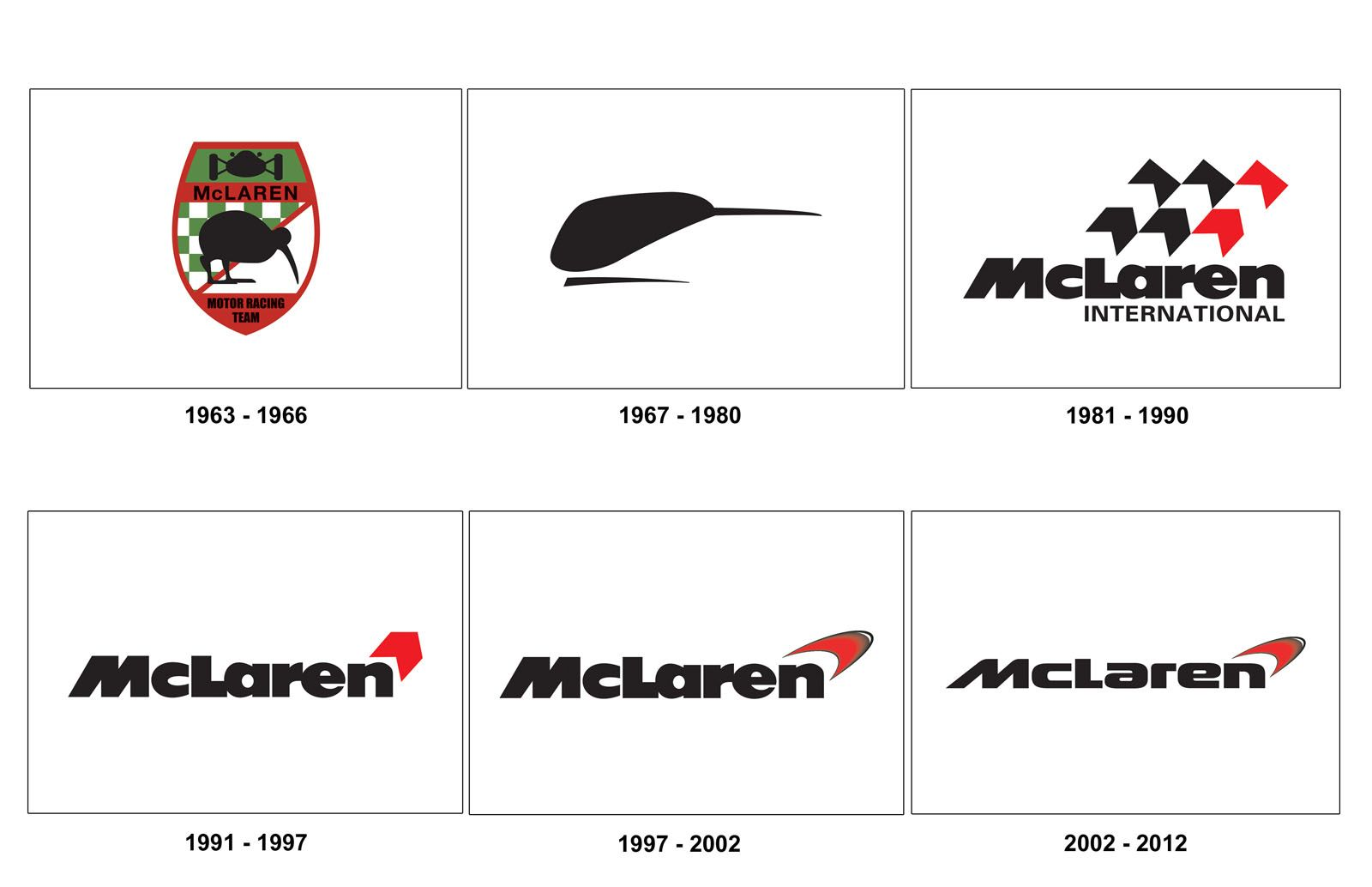 Yahoo Mclaren Maclaren Cars Logo Evolution