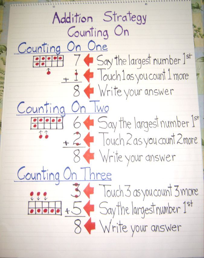 1st Grade Addition Facts 1 Adding 0 1 2 3 By Counting On Lesson Learning Math First Grade Math Teaching Math