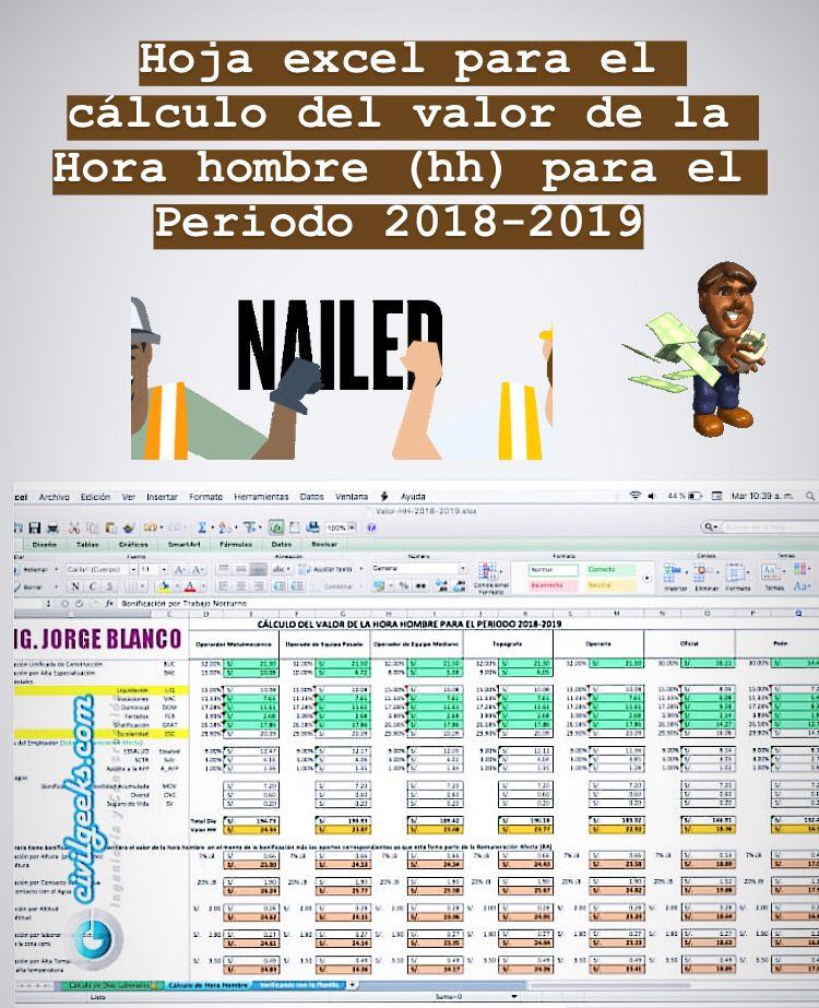 Excel Para El Calculo Del Valor De La Hora Hombre Hh Libro De Obra Hojas De Calculo Jorge